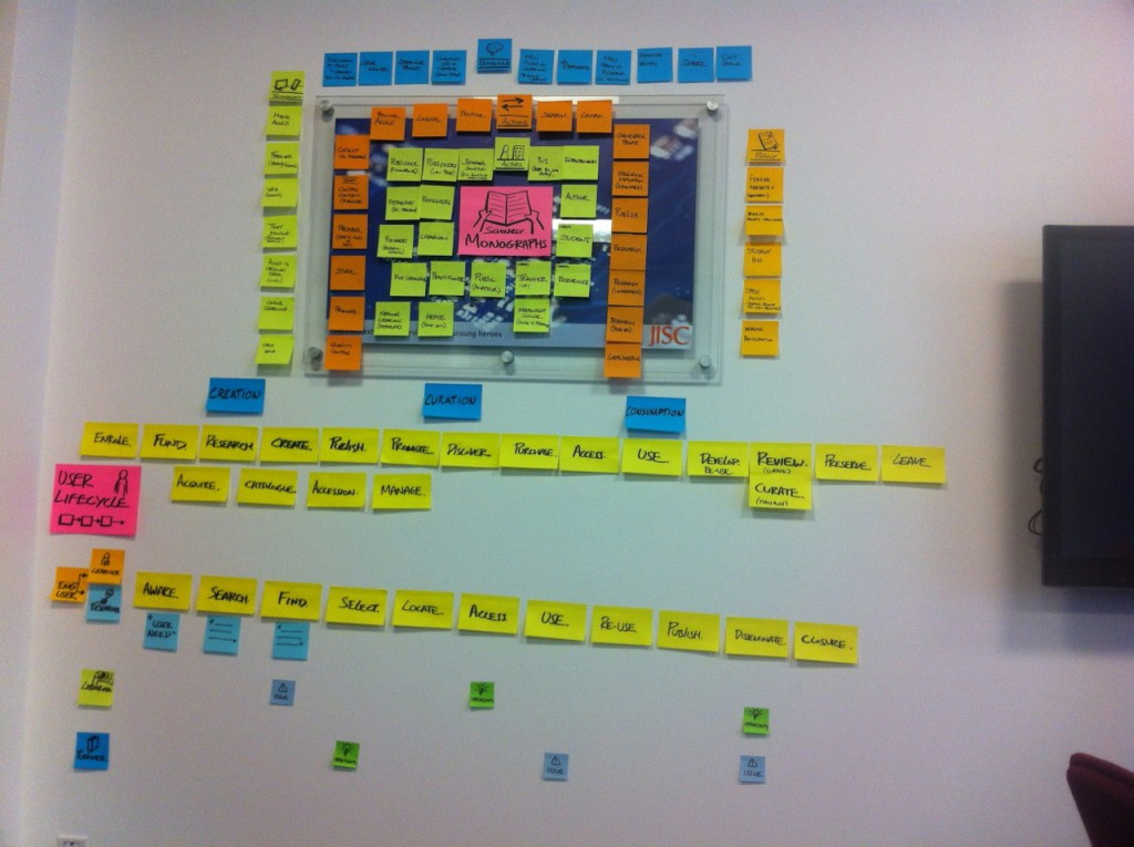 NMS stakeholder map and lifecycle