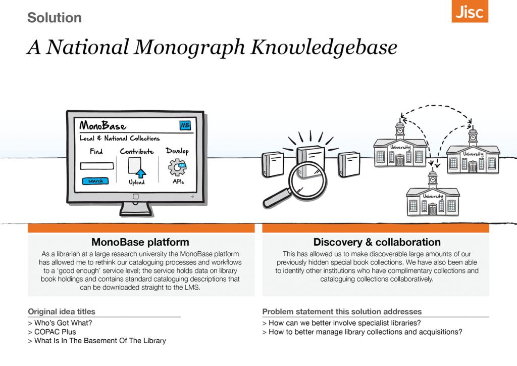 NMS - knowledgebase