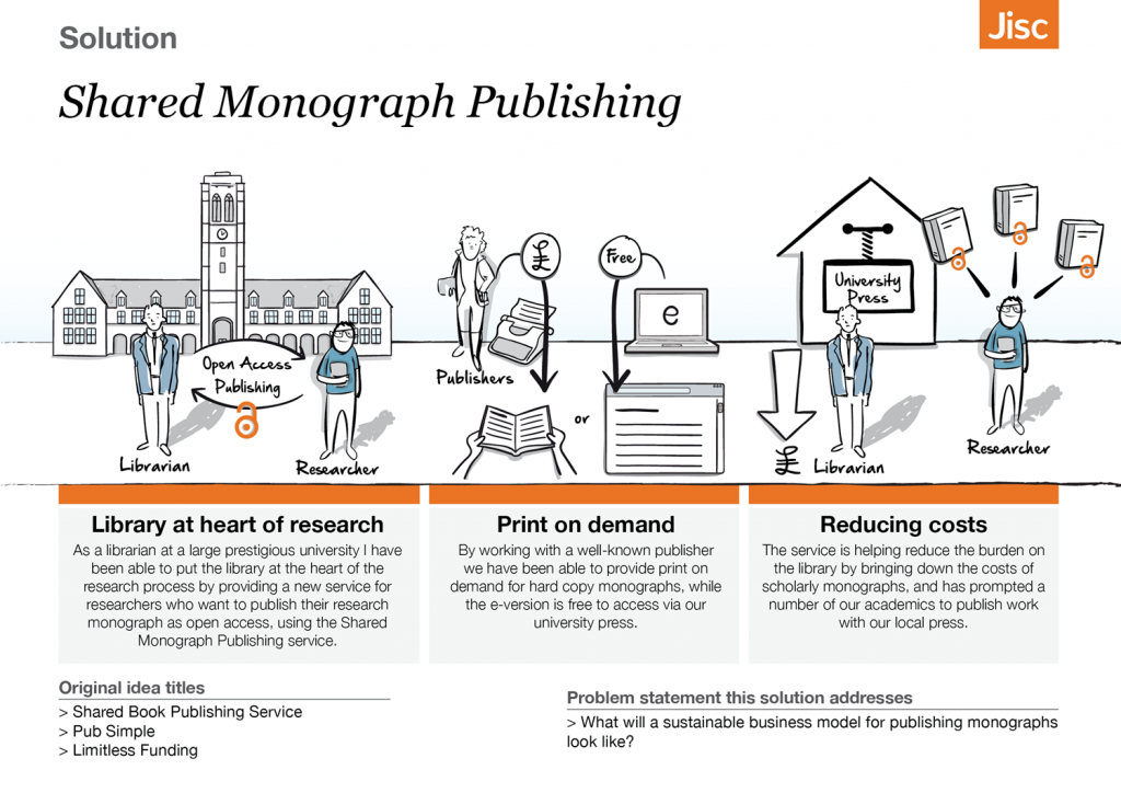 NMS - publishing