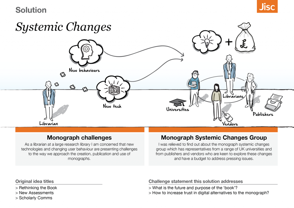Systemic Changes Image